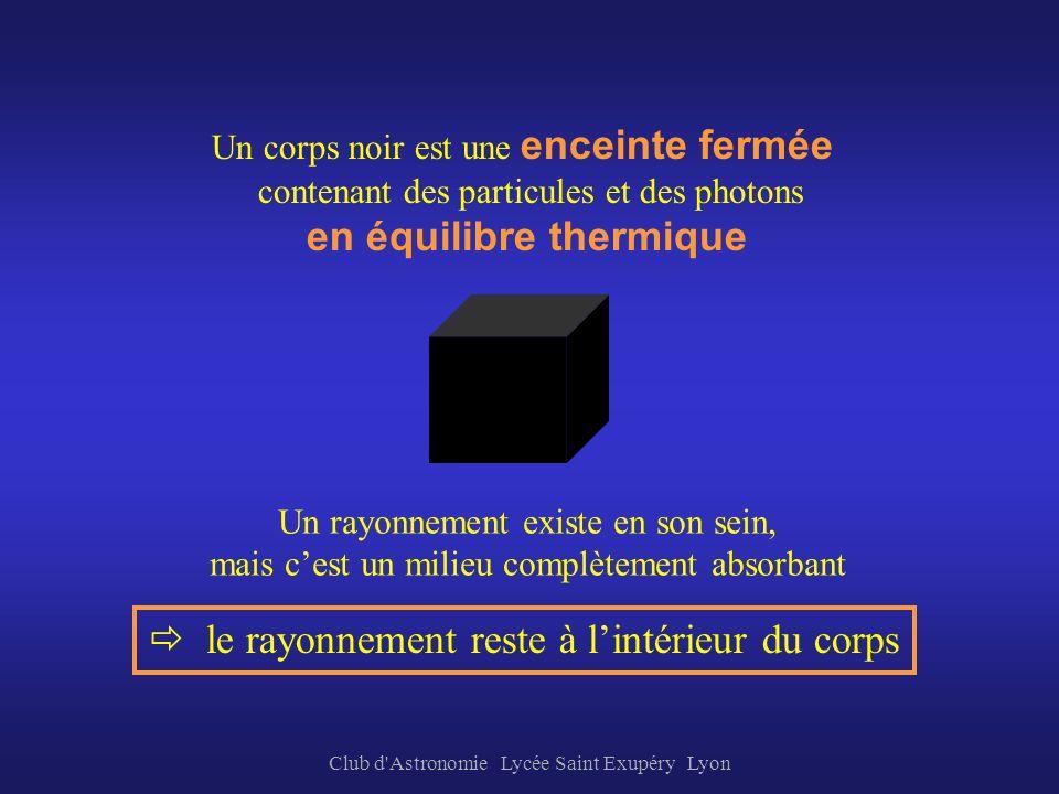 Club d'Astronomie Lycée Saint Exupéry Lyon Les mystères du corps noir