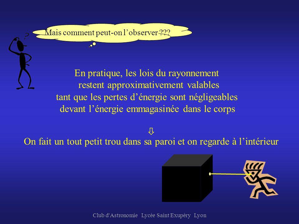Club d'Astronomie Lycée Saint Exupéry Lyon Un corps noir est une enceinte fermée contenant des particules et des photons en équilibre thermique Un ray