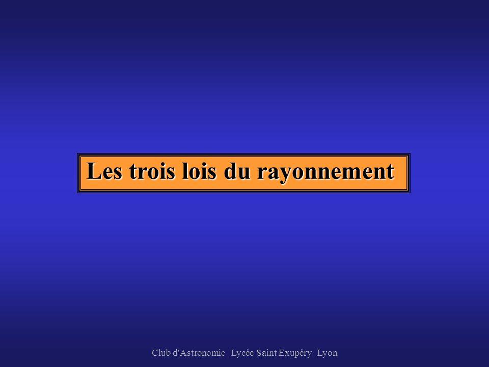 Club d'Astronomie Lycée Saint Exupéry Lyon En pratique, les lois du rayonnement restent approximativement valables tant que les pertes dénergie sont n