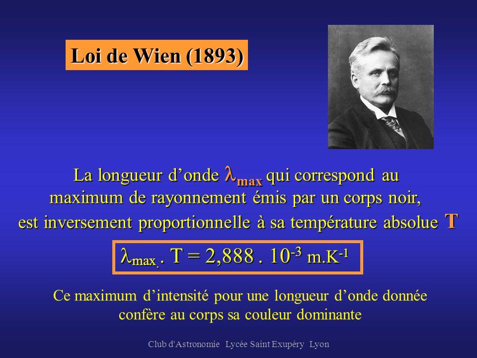 Club d'Astronomie Lycée Saint Exupéry Lyon La puissance totale P rayonnée par un corps noir de surface S, est proportionnelle à la quatrième puissance
