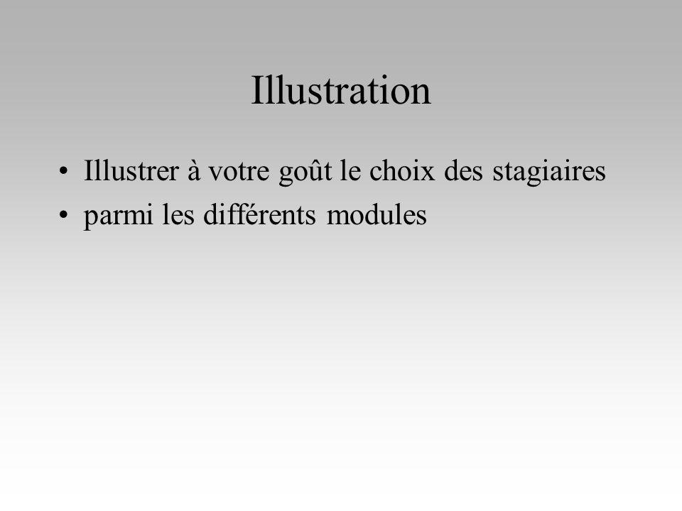 Illustration Illustrer à votre goût le choix des stagiaires parmi les différents modules