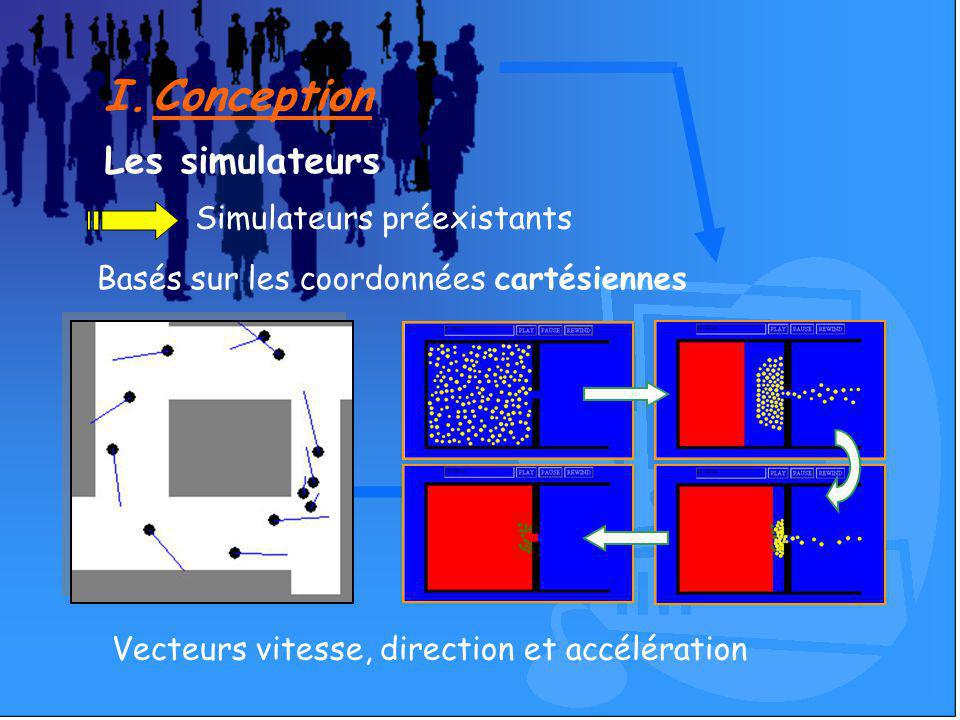 Les simulateurs Simulateurs préexistants Basés sur les coordonnées cartésiennes I.Conception Vecteurs vitesse, direction et accélération