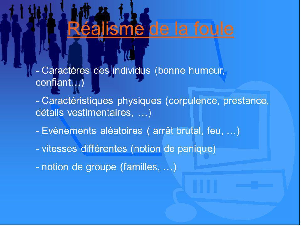 Réalisme de la foule - Caractères des individus (bonne humeur, confiant…) - Caractéristiques physiques (corpulence, prestance, détails vestimentaires,