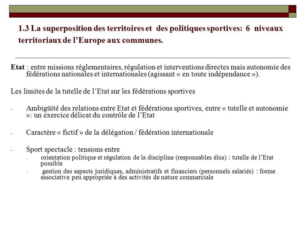 1.3 La superposition des territoires et des politiques sportives: 6 niveaux territoriaux de lEurope aux communes. Etat : entre missions réglementaires