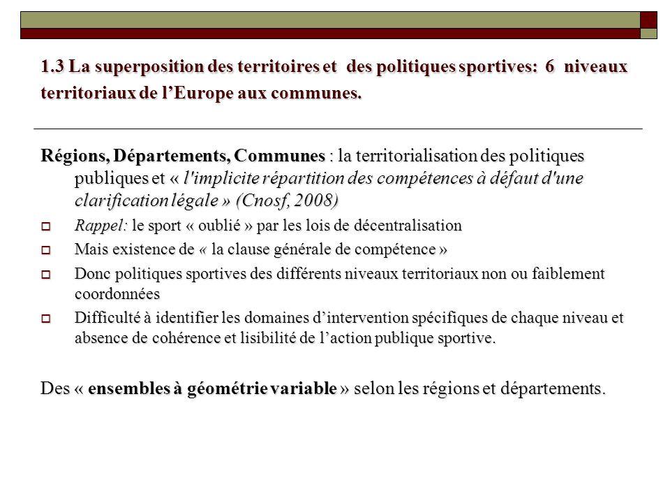 1.3 La superposition des territoires et des politiques sportives: 6 niveaux territoriaux de lEurope aux communes. Régions, Départements, Communes : la
