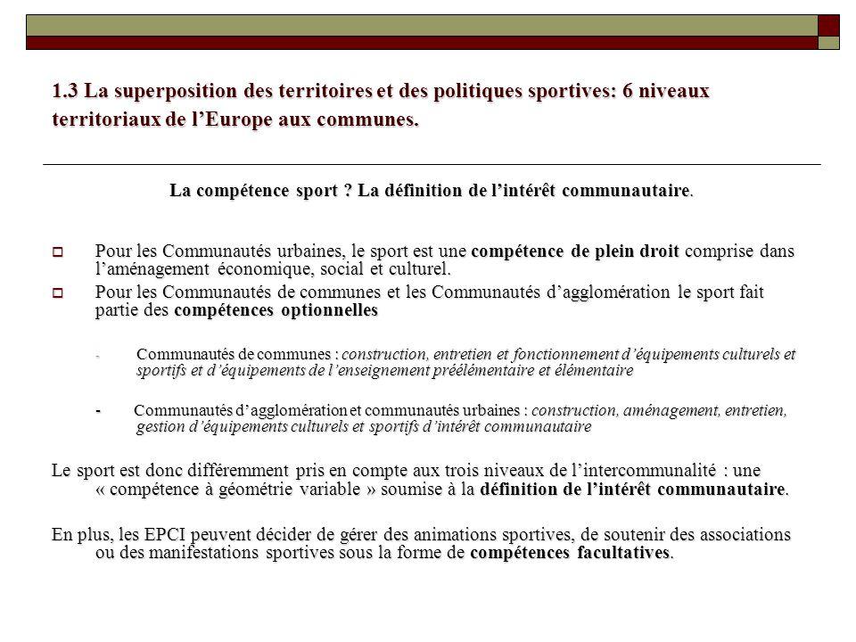 1.3 La superposition des territoires et des politiques sportives: 6 niveaux territoriaux de lEurope aux communes. La compétence sport ? La définition