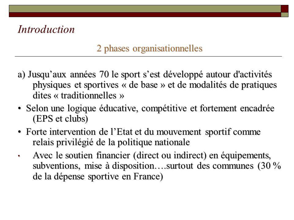 Introduction 2 phases organisationnelles a) Jusquaux années 70 le sport sest développé autour d'activités physiques et sportives « de base » et de mod