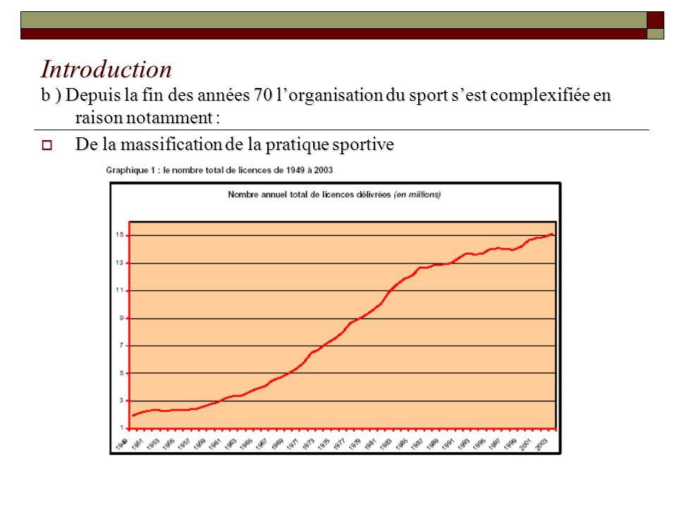 Introduction b ) Depuis la fin des années 70 lorganisation du sport sest complexifiée en raison notamment : De la massification de la pratique sportiv