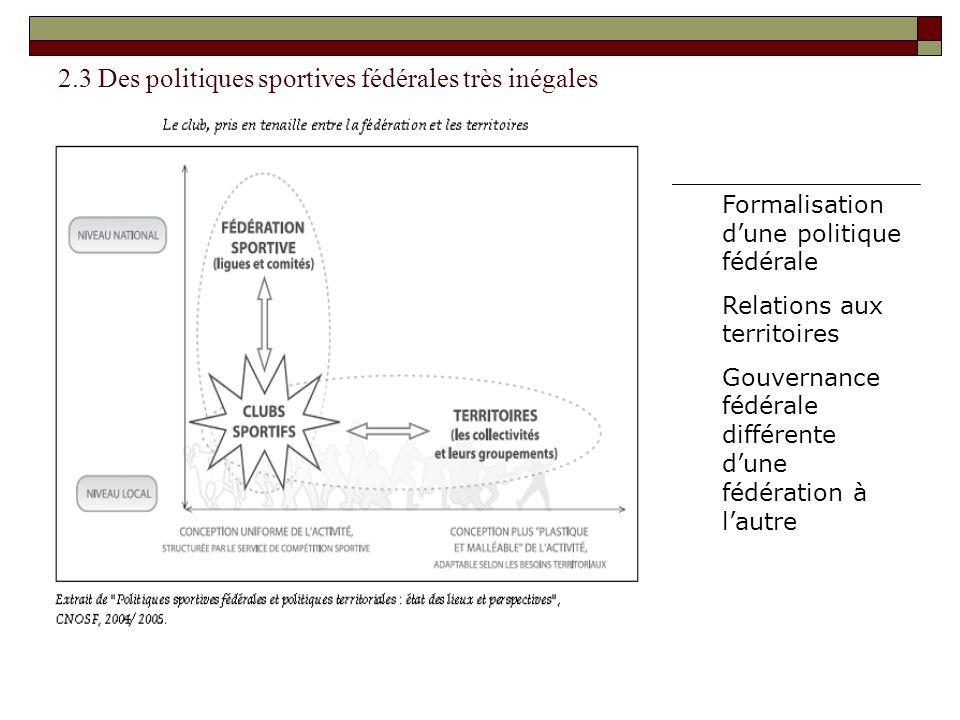 2.3 Des politiques sportives fédérales très inégales - Formalisation dune politique fédérale Relations aux territoires Gouvernance fédérale différente