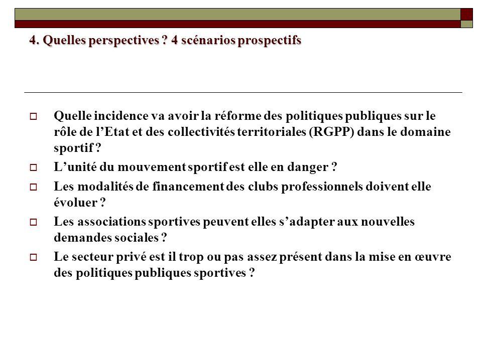 4. Quelles perspectives ? 4 scénarios prospectifs Quelle incidence va avoir la réforme des politiques publiques sur le rôle de lEtat et des collectivi