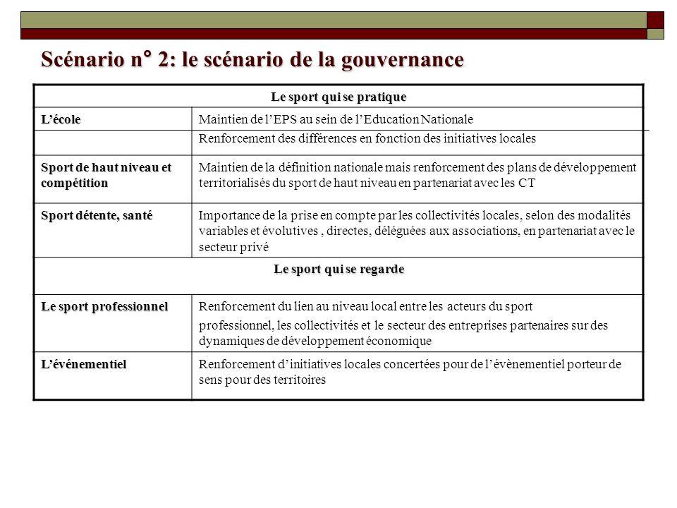 Scénario n° 2: le scénario de la gouvernance Le sport qui se pratique LécoleMaintien de lEPS au sein de lEducation Nationale Renforcement des différen