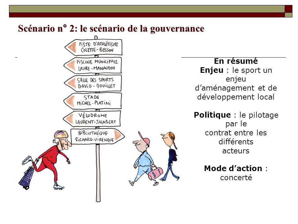 Scénario n° 2: le scénario de la gouvernance En résumé Enjeu : le sport un enjeu daménagement et de développement local Politique : le pilotage par le