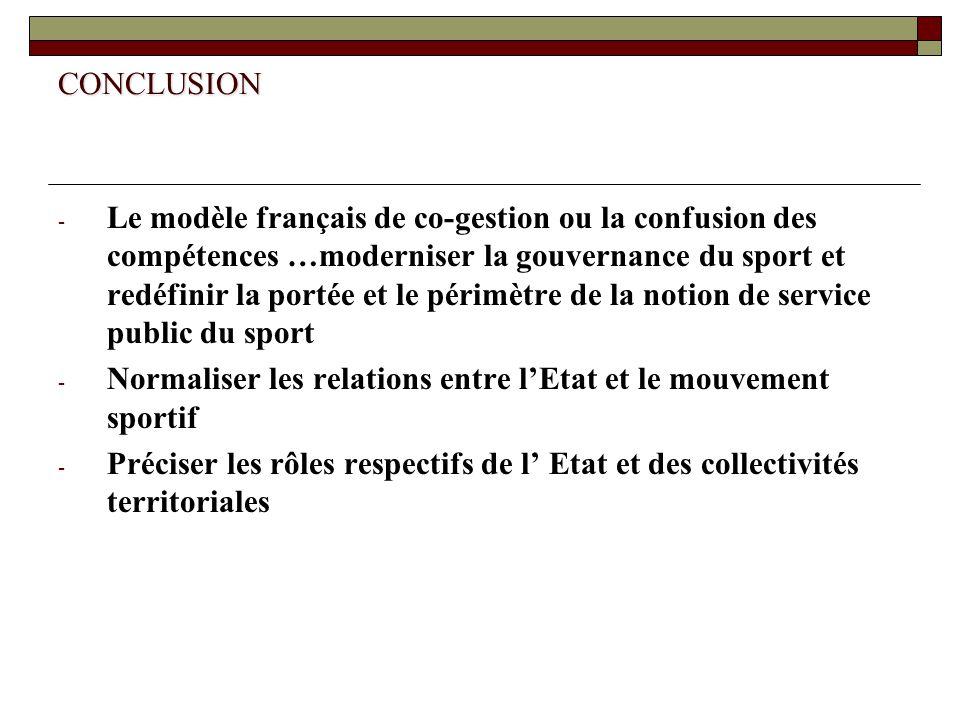 CONCLUSION - Le modèle français de co-gestion ou la confusion des compétences …moderniser la gouvernance du sport et redéfinir la portée et le périmèt