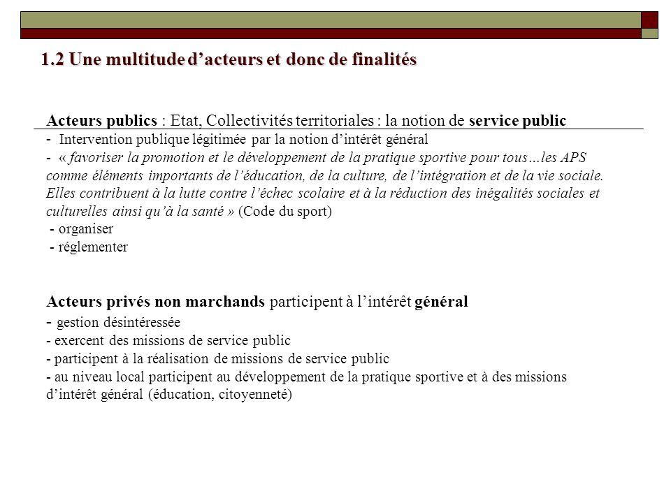 1.2 Une multitude dacteurs et donc de finalités Acteurs publics : Etat, Collectivités territoriales : la notion de service public - Intervention publi