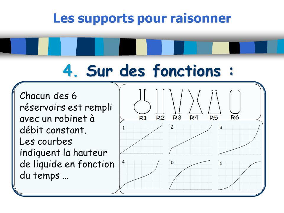 Les supports pour raisonner 4. Sur des fonctions : Chacun des 6 réservoirs est rempli avec un robinet à débit constant. Les courbes indiquent la haute
