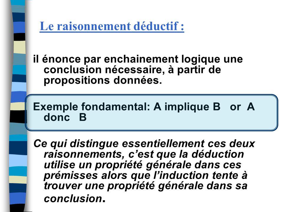Le raisonnement déductif : il énonce par enchainement logique une conclusion nécessaire, à partir de propositions données. Exemple fondamental: A impl