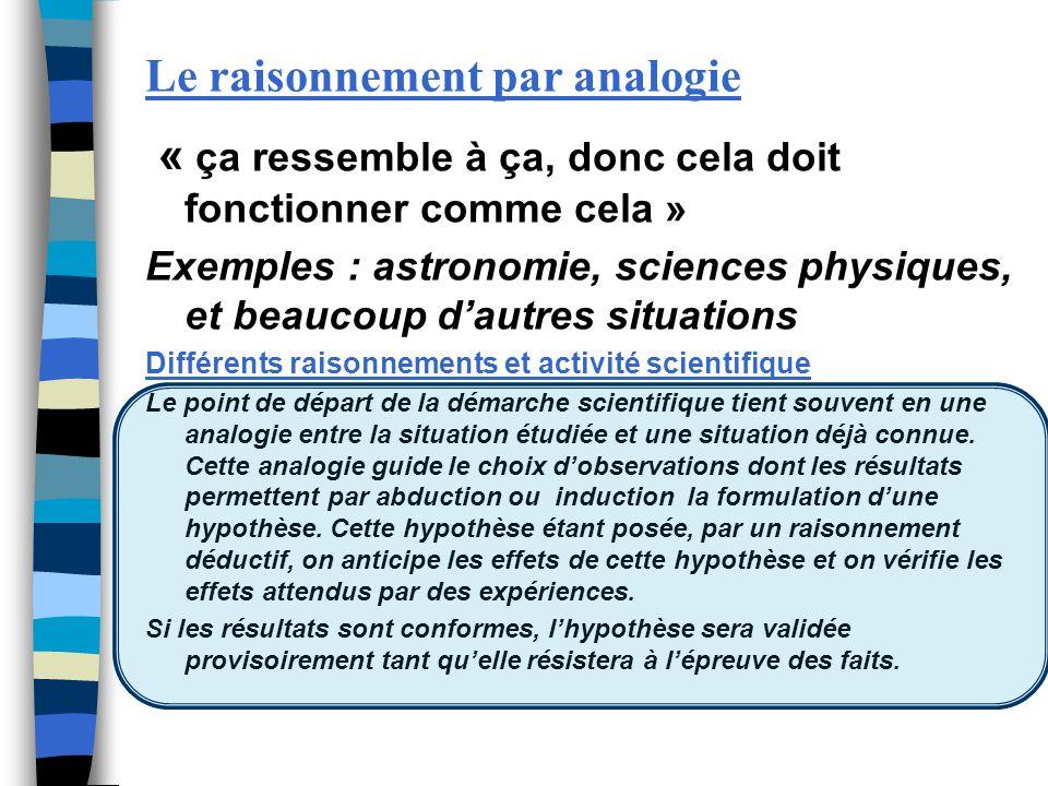 Le raisonnement par analogie « ça ressemble à ça, donc cela doit fonctionner comme cela » Exemples : astronomie, sciences physiques, et beaucoup dautr