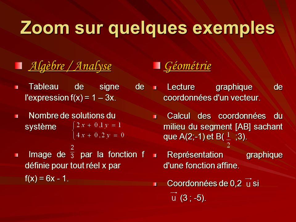 Zoom sur quelques exemples Algèbre / Analyse Algèbre / Analyse Tableau de signe de l'expression f(x) = 1 – 3x. Tableau de signe de l'expression f(x) =