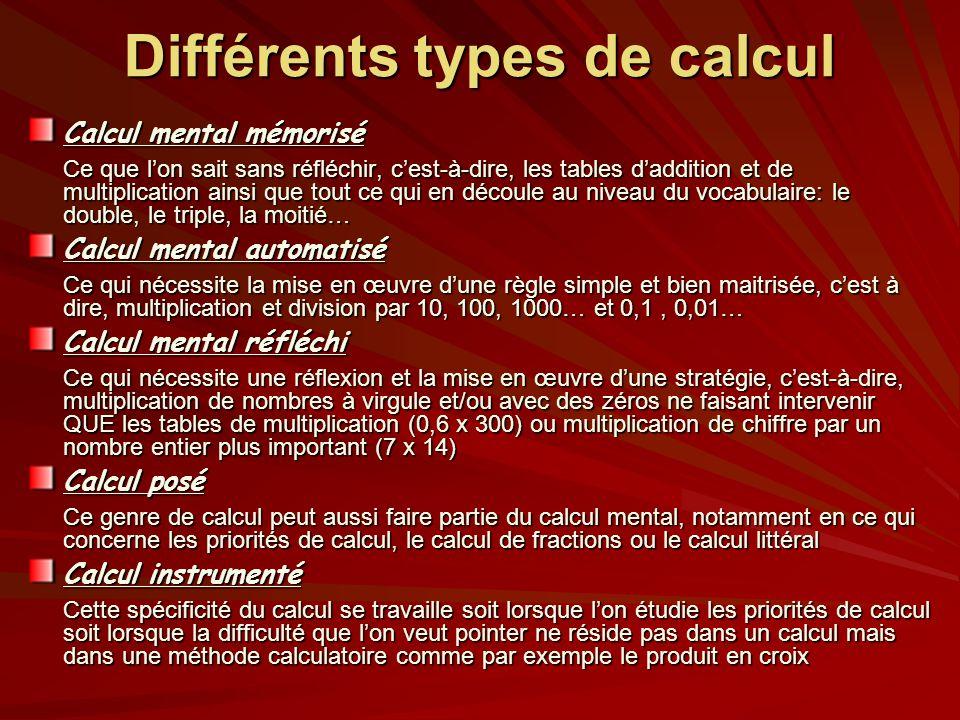 Différents types de calcul Calcul mental mémorisé Ce que lon sait sans réfléchir, cest-à-dire, les tables daddition et de multiplication ainsi que tout ce qui en découle au niveau du vocabulaire: le double, le triple, la moitié… Calcul mental automatisé Ce qui nécessite la mise en œuvre dune règle simple et bien maitrisée, cest à dire, multiplication et division par 10, 100, 1000… et 0,1, 0,01… Calcul mental réfléchi Ce qui nécessite une réflexion et la mise en œuvre dune stratégie, cest-à-dire, multiplication de nombres à virgule et/ou avec des zéros ne faisant intervenir QUE les tables de multiplication (0,6 x 300) ou multiplication de chiffre par un nombre entier plus important (7 x 14) Calcul posé Ce genre de calcul peut aussi faire partie du calcul mental, notamment en ce qui concerne les priorités de calcul, le calcul de fractions ou le calcul littéral Calcul instrumenté Cette spécificité du calcul se travaille soit lorsque lon étudie les priorités de calcul soit lorsque la difficulté que lon veut pointer ne réside pas dans un calcul mais dans une méthode calculatoire comme par exemple le produit en croix