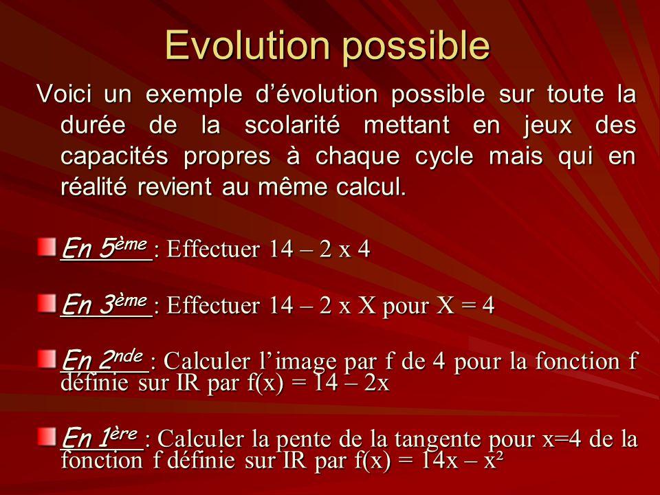 Evolution possible Voici un exemple dévolution possible sur toute la durée de la scolarité mettant en jeux des capacités propres à chaque cycle mais qui en réalité revient au même calcul.
