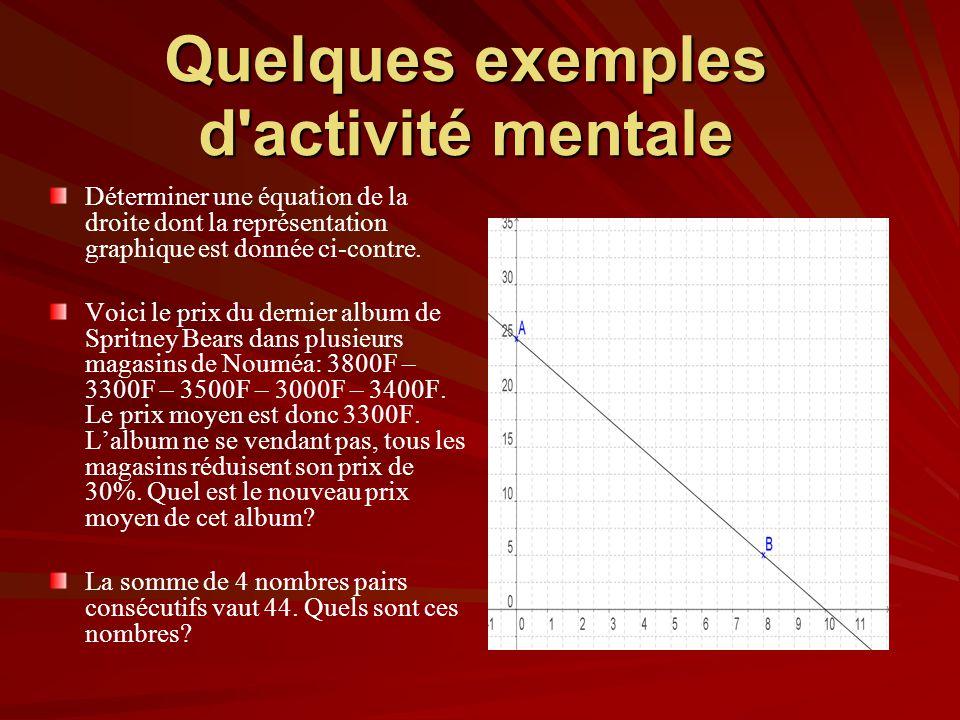 Activité mentale : outil pédagogique supplémentaire à lintroduction et lassimilation de toute notion mathématique Les nouveaux programmes insistent sur lintérêt de cette pratique Conclusion