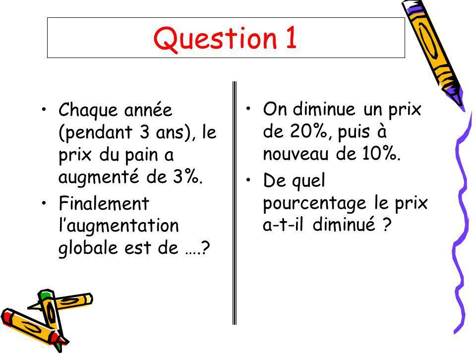 Question 2 Augmenter de 43% revient à multiplier par …… 60% des sourds sont muets.