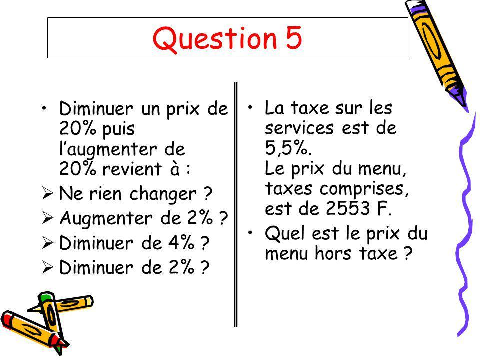 Question 5 Diminuer un prix de 20% puis laugmenter de 20% revient à : Ne rien changer .