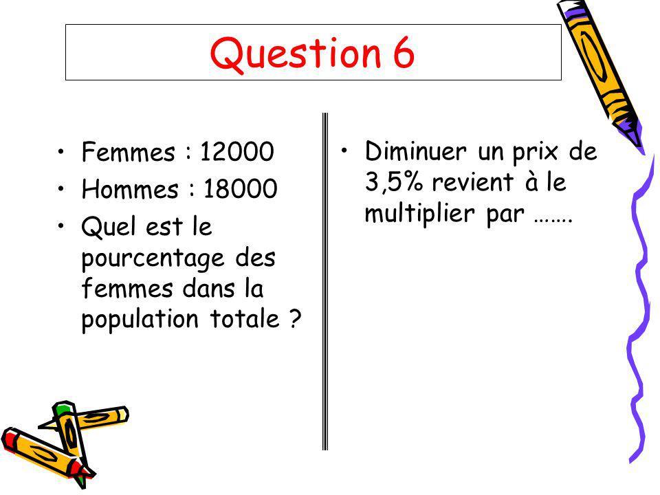 Question 6 Femmes : 12000 Hommes : 18000 Quel est le pourcentage des femmes dans la population totale .