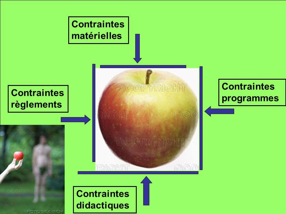 Contraintes matérielles Contraintes programmes Contraintes didactiques Contraintes règlements