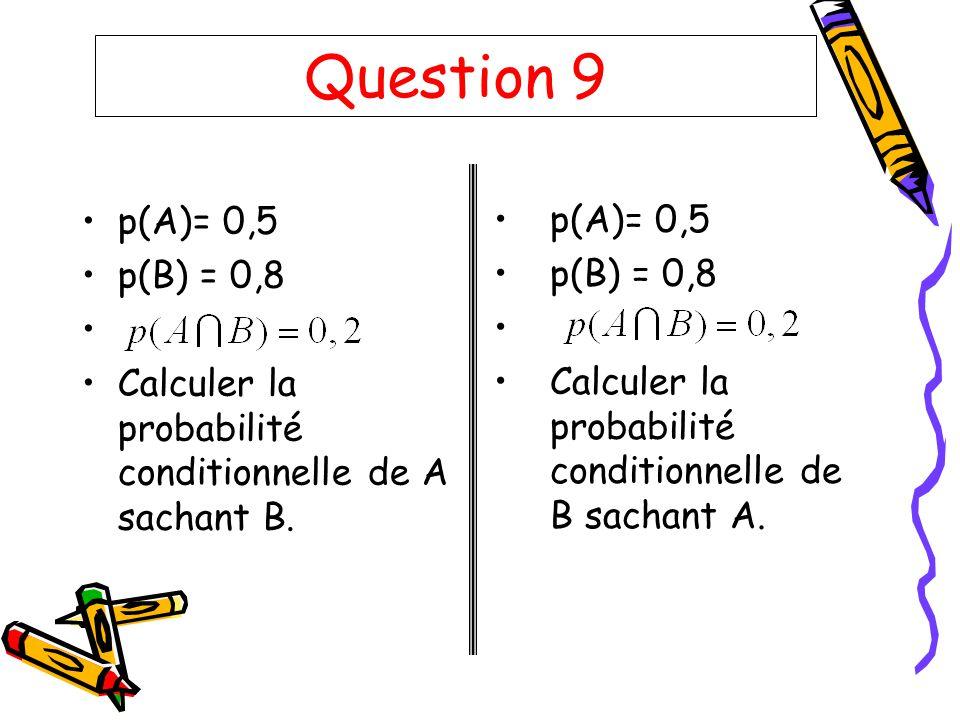 Question 9 p(A)= 0,5 p(B) = 0,8 Calculer la probabilité conditionnelle de A sachant B. p(A)= 0,5 p(B) = 0,8 Calculer la probabilité conditionnelle de