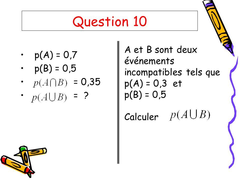 Question 10 p(A) = 0,7 p(B) = 0,5 = 0,35 = ? A et B sont deux événements incompatibles tels que p(A) = 0,3 et p(B) = 0,5 Calculer
