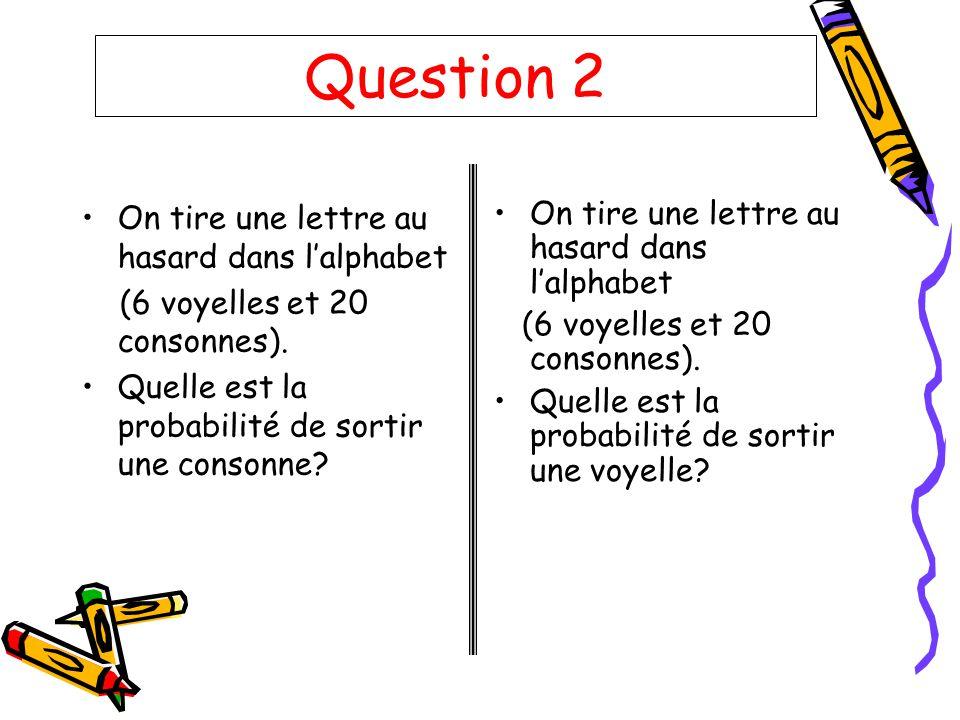 Question 3 On tire successivement sans remise, deux lettres dans lalphabet (26 lettres).