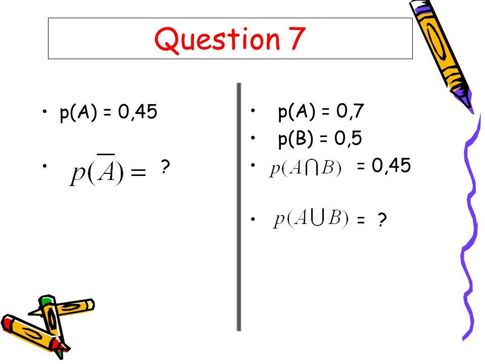 Question 7 p(A) = 0,45 ? p(A) = 0,7 p(B) = 0,5 = 0,45 = ?