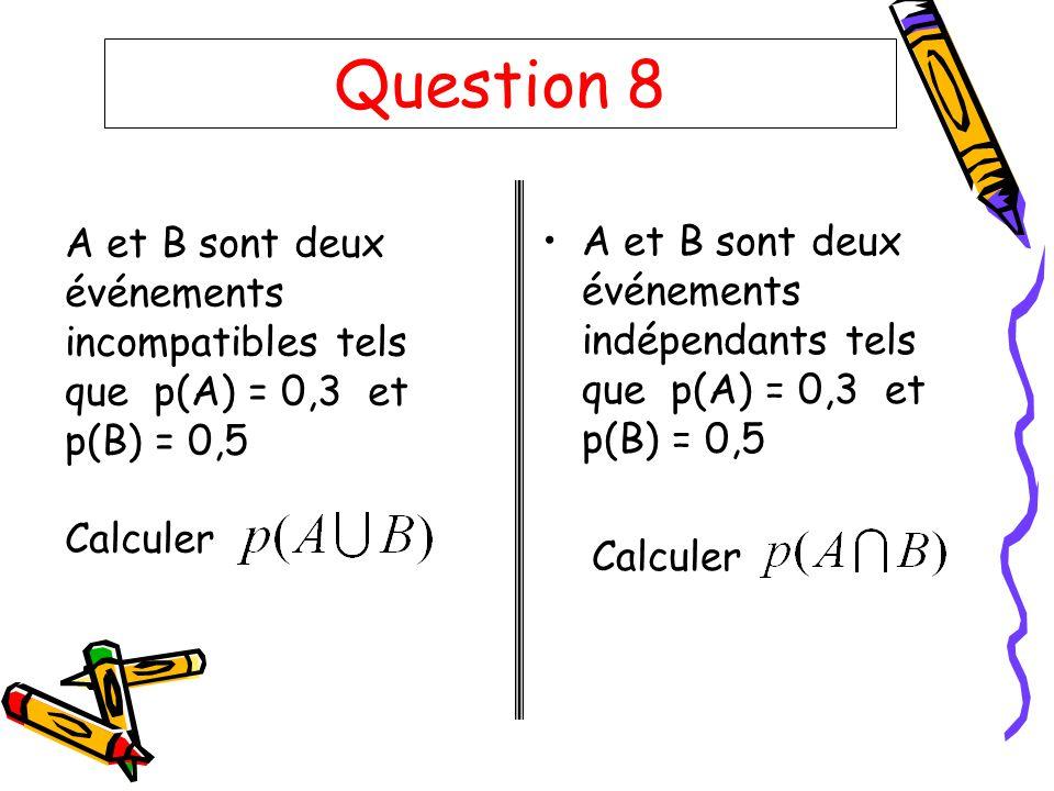 Question 9 p(A)= 0,5 p(B) = 0,8 Calculer la probabilité conditionnelle de A sachant B.