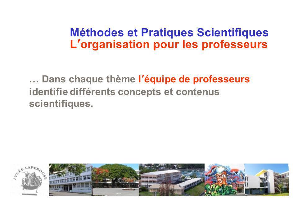Méthodes et Pratiques Scientifiques Lorganisation pour les professeurs … Dans chaque thème léquipe de professeurs identifie différents concepts et con
