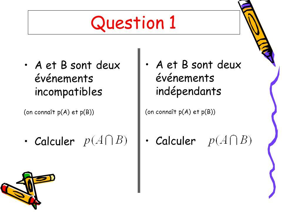 Question 1 A et B sont deux événements incompatibles (on connaît p(A) et p(B)) Calculer A et B sont deux événements indépendants (on connaît p(A) et p