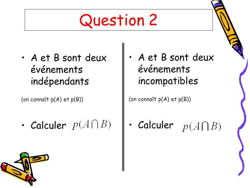 Question 2 A et B sont deux événements indépendants (on connaît p(A) et p(B)) Calculer A et B sont deux événements incompatibles (on connaît p(A) et p