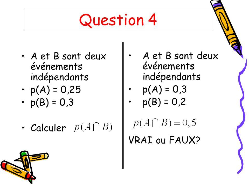 Question 4 A et B sont deux événements indépendants p(A) = 0,25 p(B) = 0,3 Calculer A et B sont deux événements indépendants p(A) = 0,3 p(B) = 0,2 VRA