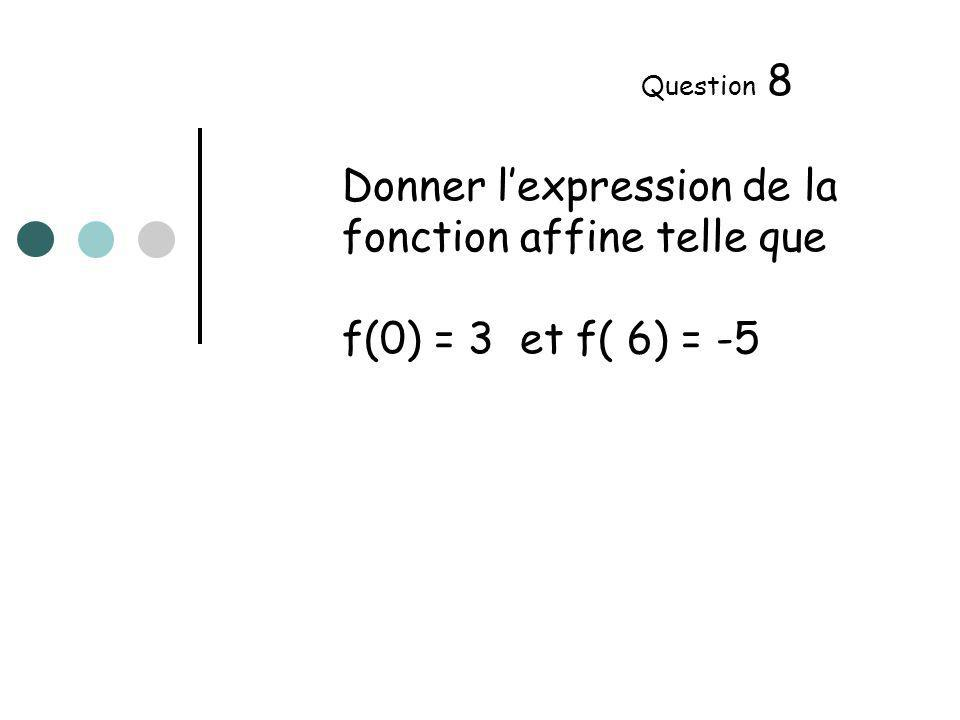 Donner lexpression de la fonction affine telle que f(0) = 3 et f( 6) = -5 Question 8