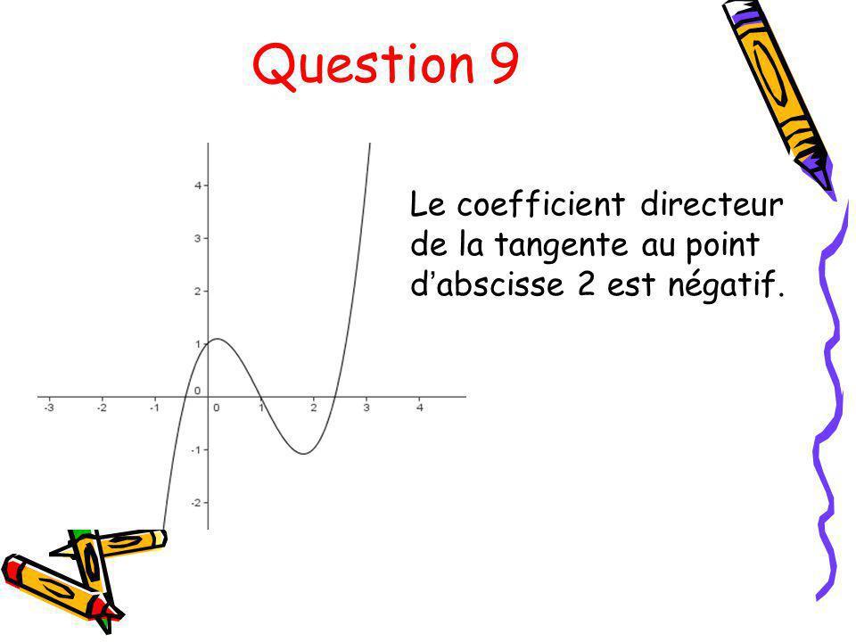 Question 9 Le coefficient directeur de la tangente au point d abscisse 2 est négatif.