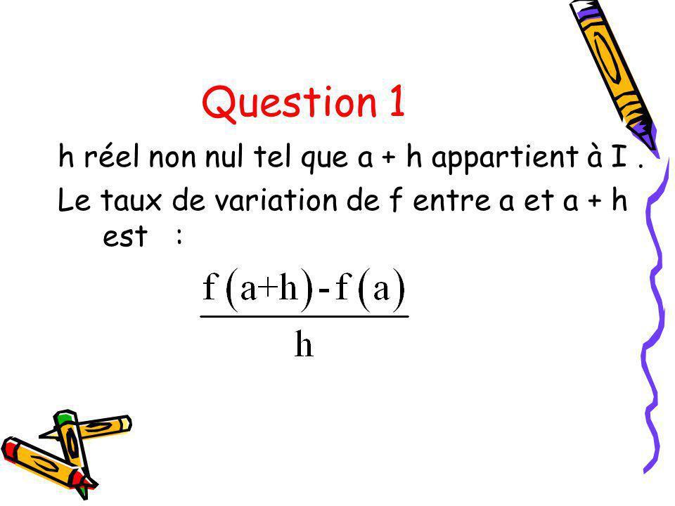 Question 1 h réel non nul tel que a + h appartient à I. Le taux de variation de f entre a et a + h est :