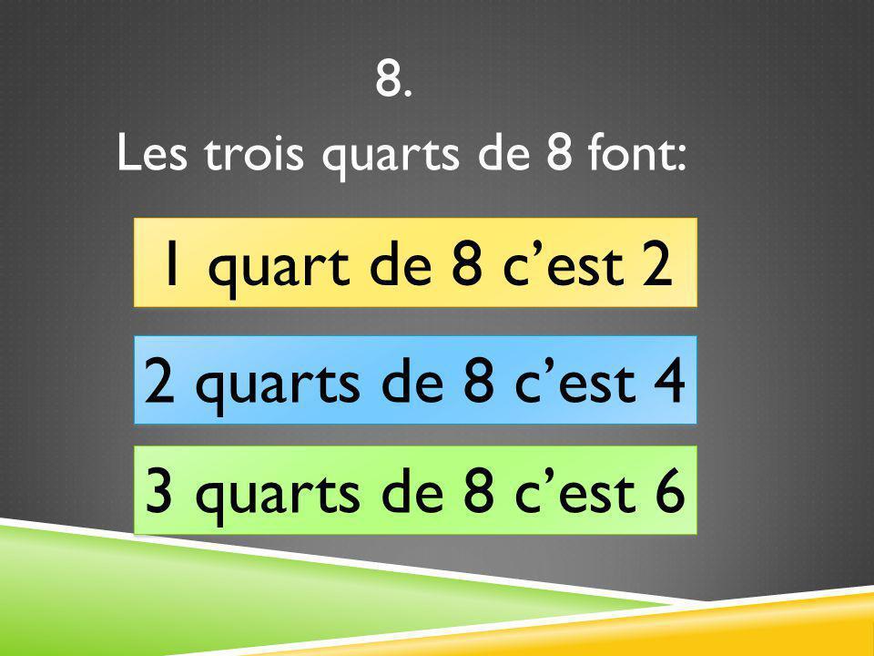 8. Les trois quarts de 8 font: 1 quart de 8 cest 2 2 quarts de 8 cest 4 3 quarts de 8 cest 6