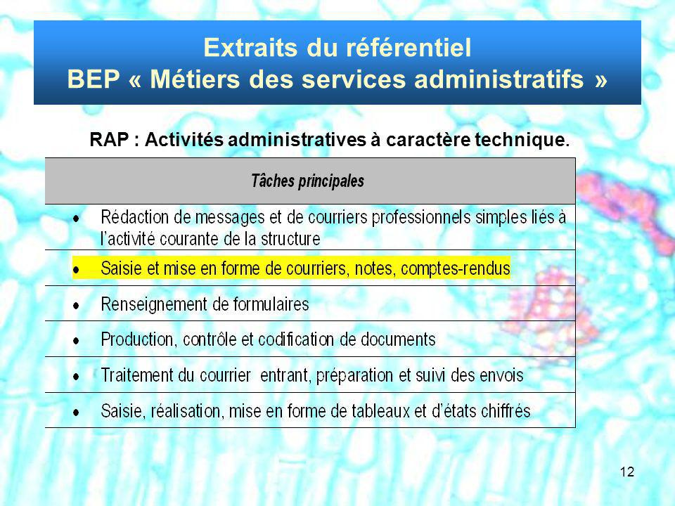 12 Extraits du référentiel BEP « Métiers des services administratifs » RAP : Activités administratives à caractère technique.