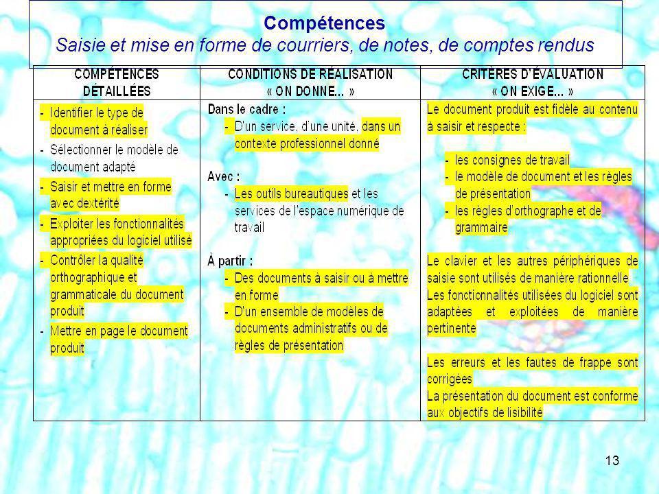 13 Compétences Saisie et mise en forme de courriers, de notes, de comptes rendus