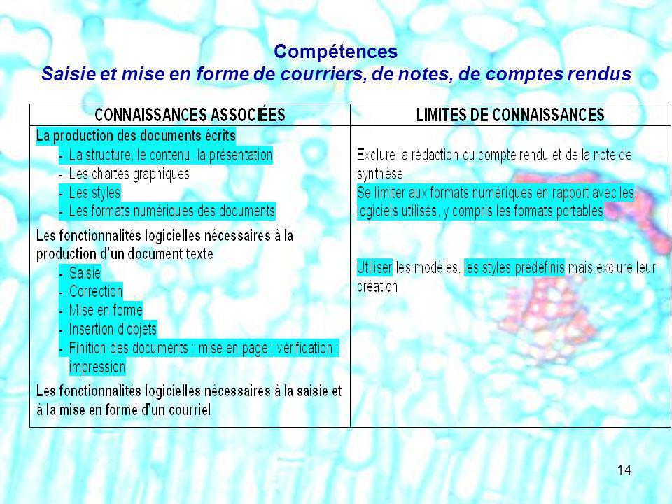 14 Compétences Saisie et mise en forme de courriers, de notes, de comptes rendus