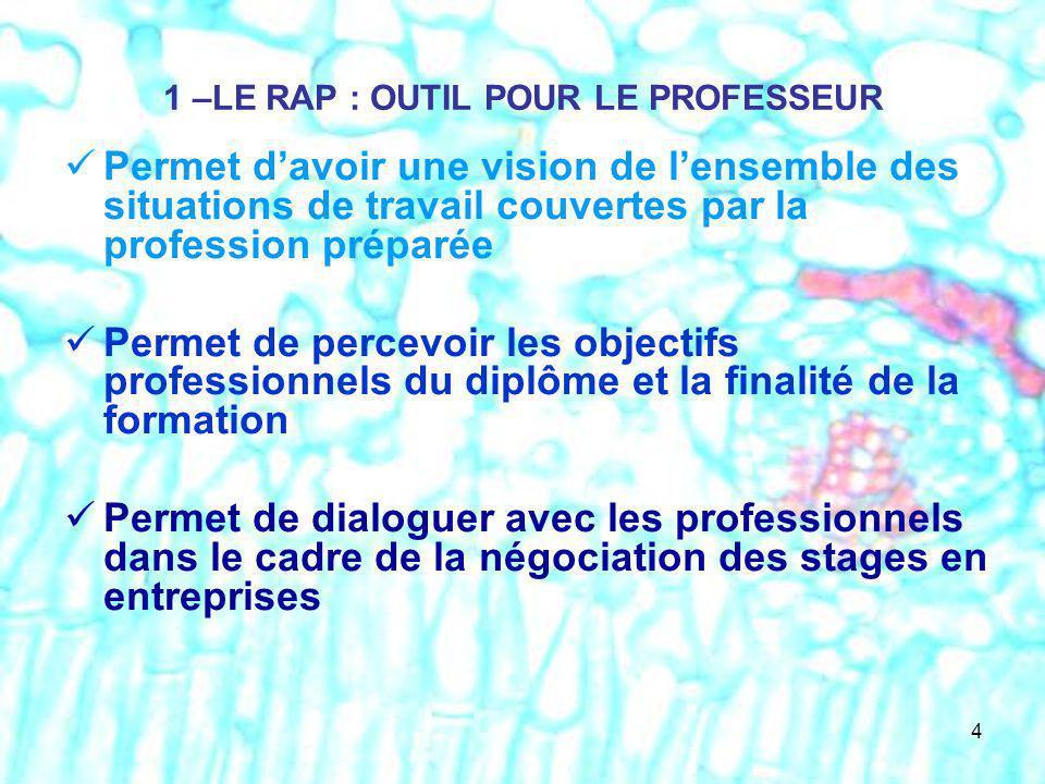 4 1 –LE RAP : OUTIL POUR LE PROFESSEUR Permet davoir une vision de lensemble des situations de travail couvertes par la profession préparée Permet de percevoir les objectifs professionnels du diplôme et la finalité de la formation Permet de dialoguer avec les professionnels dans le cadre de la négociation des stages en entreprises