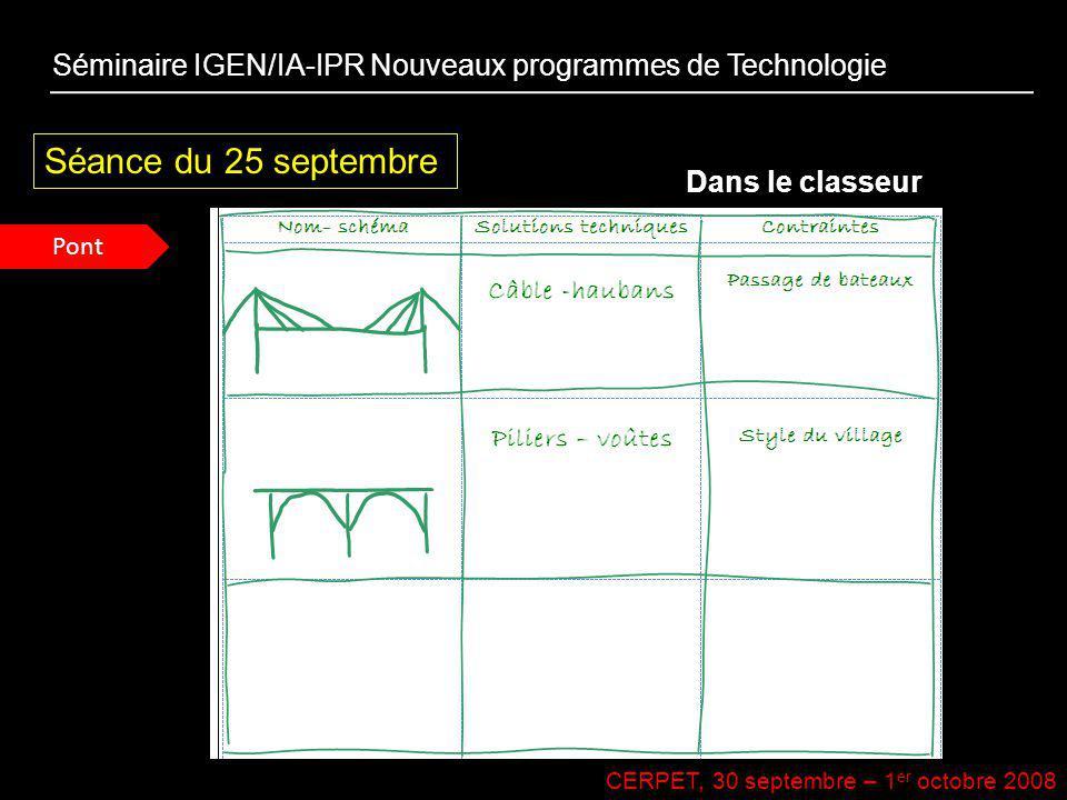 CERPET, 30 septembre – 1 er octobre 2008 Séance du 25 septembre Dans le classeur Séminaire IGEN/IA-IPR Nouveaux programmes de Technologie Pont