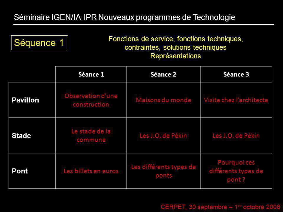 CERPET, 30 septembre – 1 er octobre 2008 Séquence 1 Séminaire IGEN/IA-IPR Nouveaux programmes de Technologie Séance 1Séance 2Séance 3 Pavillon Observa