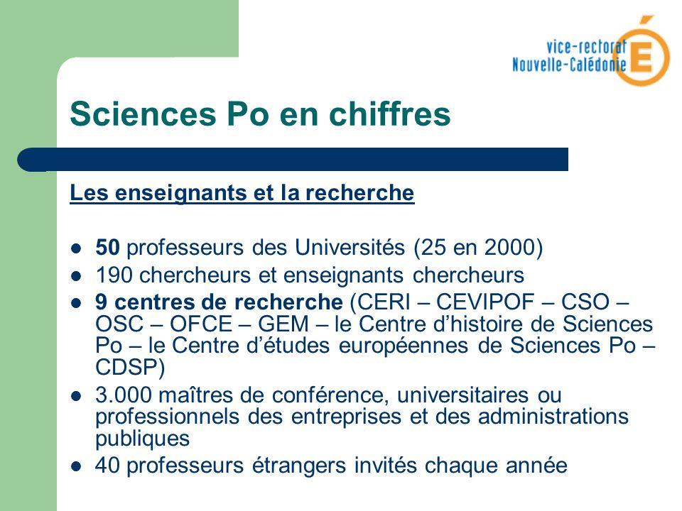 Sciences Po en chiffres Les enseignants et la recherche 50 professeurs des Universités (25 en 2000) 190 chercheurs et enseignants chercheurs 9 centres
