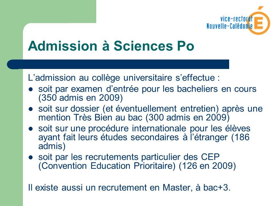 Admission à Sciences Po Ladmission au collège universitaire seffectue : soit par examen dentrée pour les bacheliers en cours (350 admis en 2009) soit